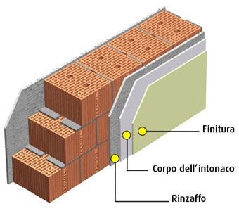 stratigrafia-arricciatura-intonaco