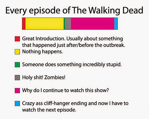 ogni-episodio-di-walking-dead