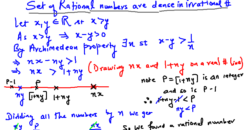 Daily Chaos Set Of Rational Numbers Is Dense In Real Numbers
