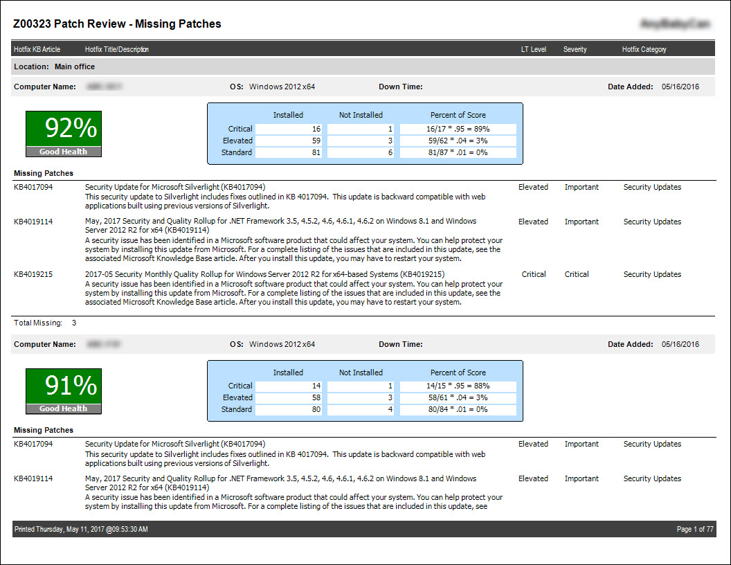 New Format for Missing Patches Reports: Patch Review and Detail for