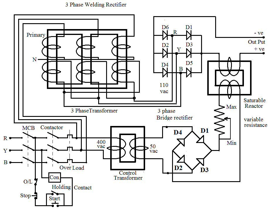 micro controller and digital electronics three phase weldingfor output current contolling saturable reactor is used saturable reactor has two winding one is used in series with output dc line and other winding is