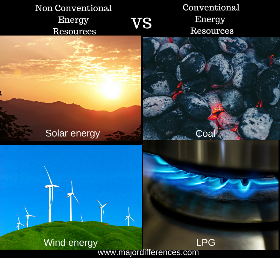 10 Differences between Conventional and Nonconventional sources of energy