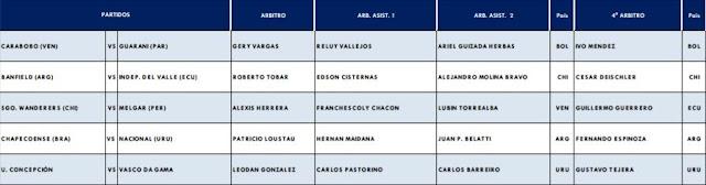 arbitros-futbol-designaciones-conmebol1
