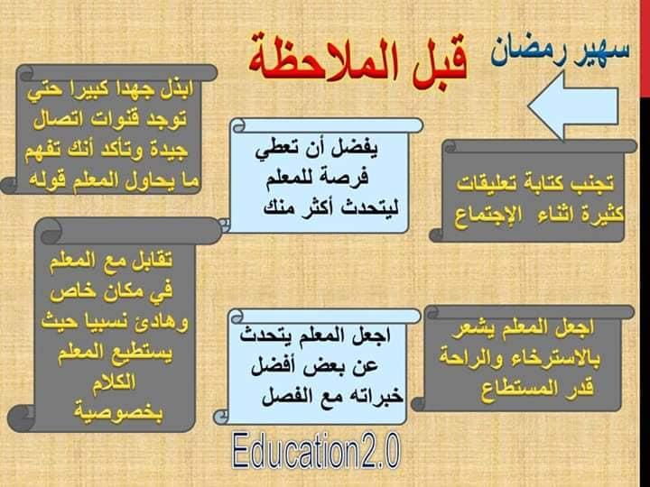 الملاحظة الصفية مفهومها وأهدافها وخطة الملاحظة قبل وأثناء وبعد 7