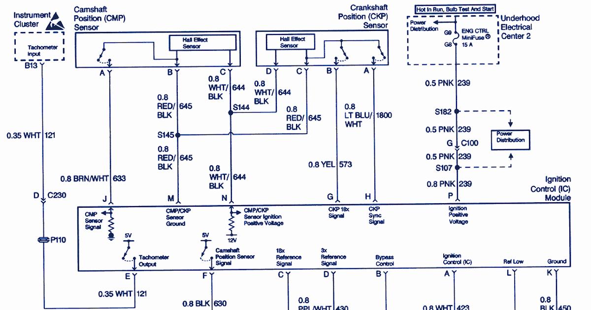 service owner manual : 1996 Chevrolet Camaro Z28 Wiring