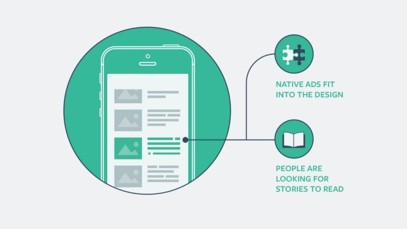 Mengenali Native Advertising Atau Yang Disebut Dengan Add Native Ads
