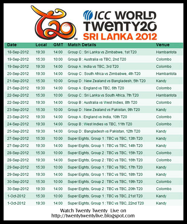T20 World Cup 2016 Schedule Time Table Pdf Free