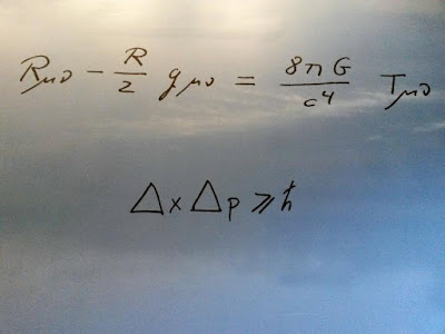 Field Equations of General Relativity Theory