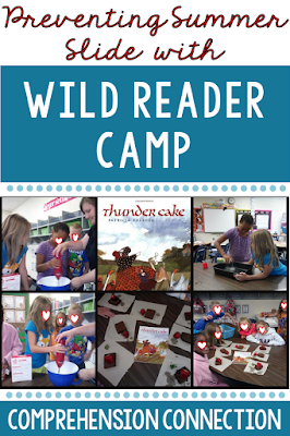 Summer reading camp offers great options for students. It allows students to keep reading, to get crafty, to cook, and to write with a purpose. Check out this post for more information.