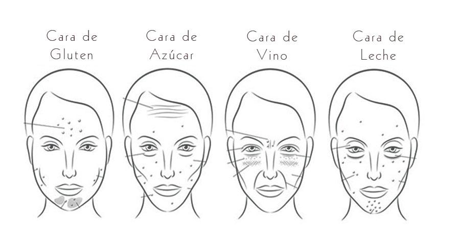 Descubre lo que te  daña por el aspecto de tu cara: ¿Rostro de Azúcar, Gluten, Leche o Vino?