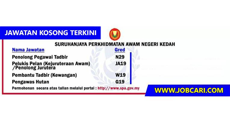 Suruhanjaya Perkhidmatan Awam Negeri Kedah 2018