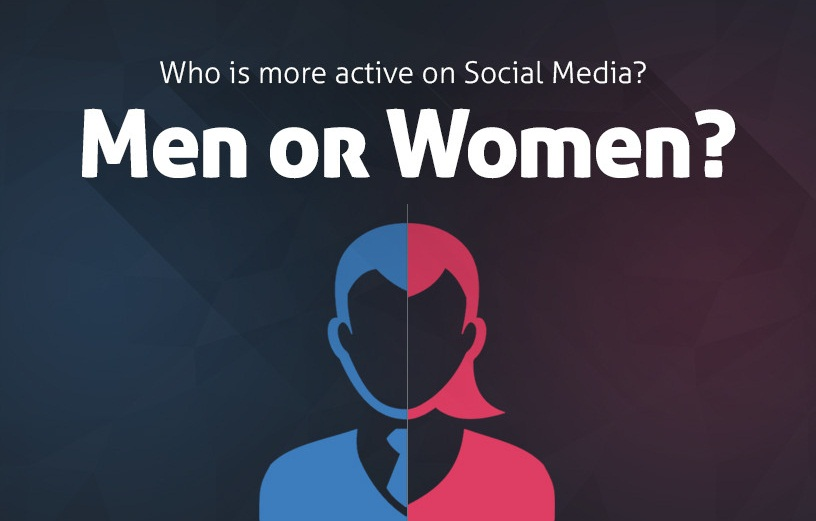 Men vs. Women: Who Is More Active On Facebook, Twitter, Instagram, Pinterest, Google+ and Youtube - #Socialmedia #infographic
