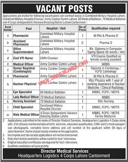 Pakistan Army Jobs 2019 for Headquarters 4 Corps Lahore Cantt Vacancies Advertisement Latest