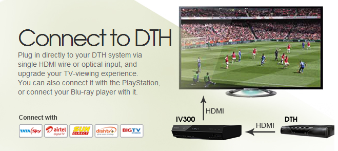 5.1 Home Theatres for Videocon D2H, Sun Direct, Dish TV, Reliance Big TV, TATA Sky, Airtel Digital TV, and DD Freedish