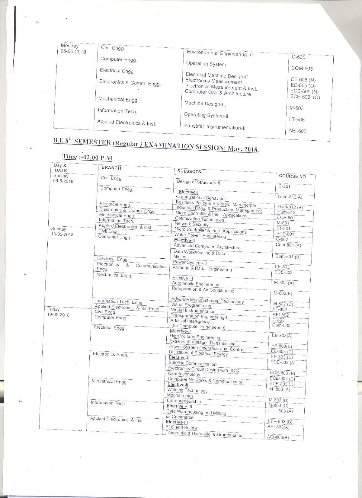 DATE SHEET OF B.E. 2ND, 4TH, 6TH AND 8TH SEMESTER EXAM