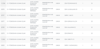 cpns cilacap 2018 pdf 2014 formasi jawa tengah 2017 2016 kabupaten info kab loker kuota penerimaan pemkab bkd bimbel daerah guru kemenag lowongan pendaftaran pemda pengumuman syarat tes