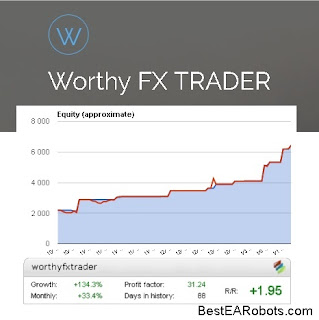 worthly fx trader review