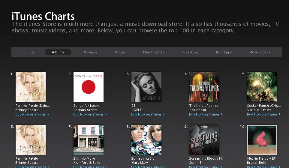 Edvertainment!: Britney Femme Fatale Hits #1 ITunes Album Chart