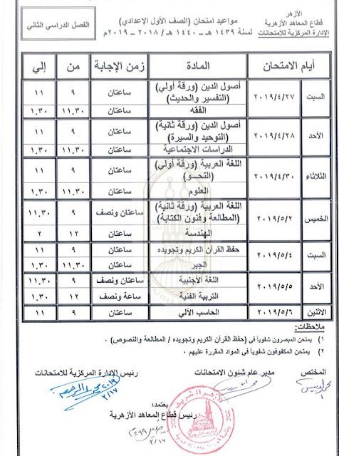 جدول امتحانات الشهادة الاعدادية الازهرية 2019 الترم الثاني