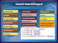 Contoh Evaluasi Diri Sekolah ( EDS ) Lengkap Dengan Regulasi RKS Revisi Kurikulum2013