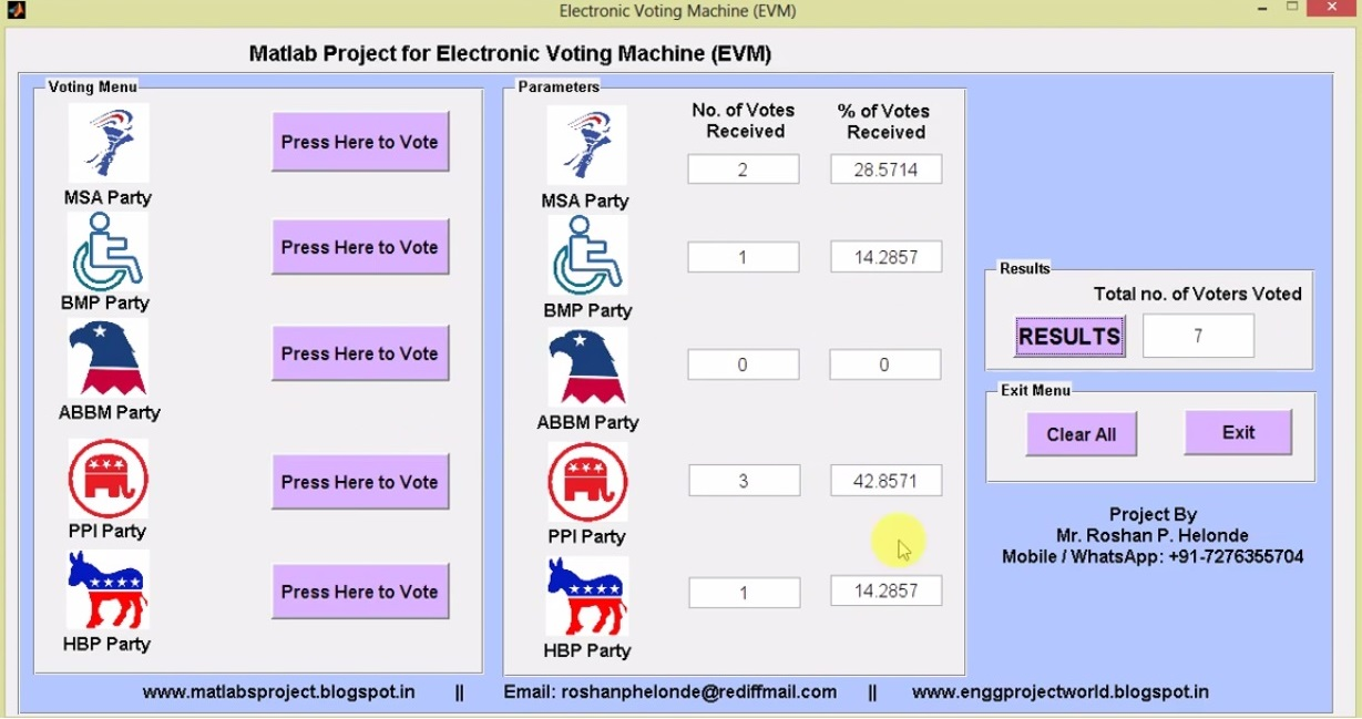 Projects For You Electronic Voting Machine Using Atmega16