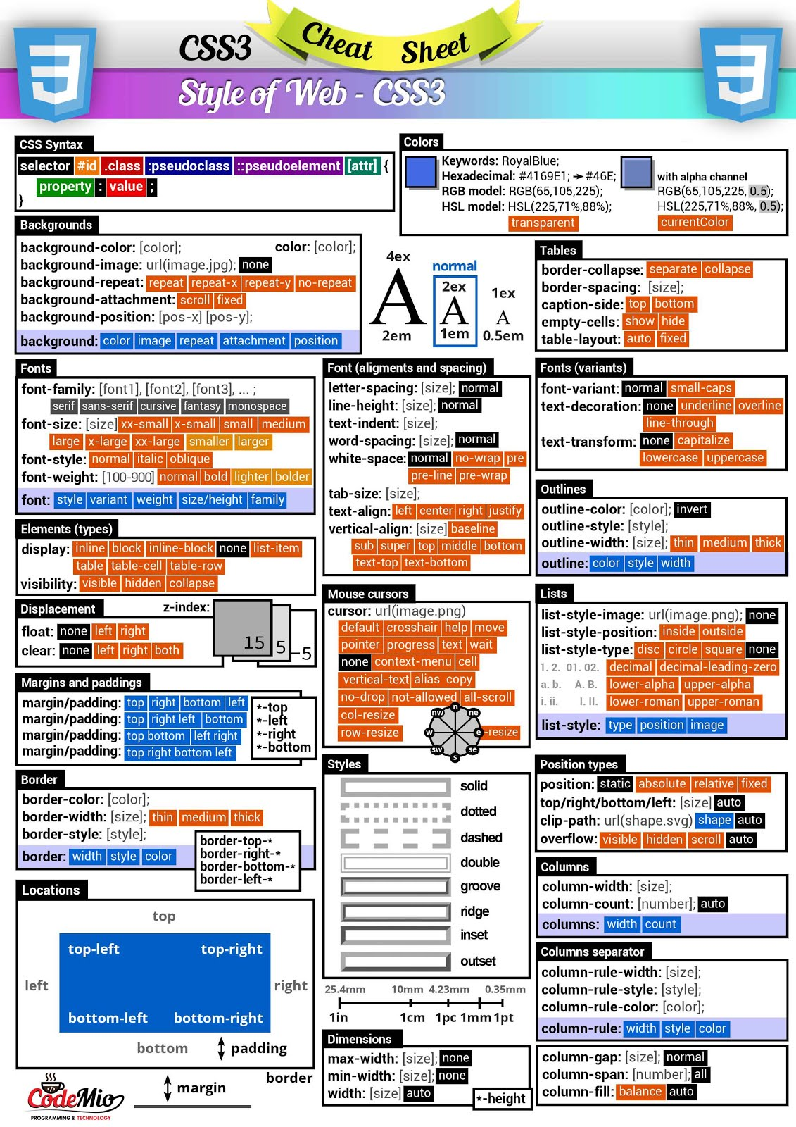 Useful HTML5 - CSS3 - JavaScript Cheat-Sheets (HD ...
