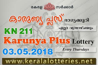 """""""kerala lottery result 3 5 2018 karunya plus kn 211"""", karunya plus today result : 3-5-2018 karunya plus lottery kn-211, kerala lottery result 03-05-2018, karunya plus lottery results, kerala lottery result today karunya plus, karunya plus lottery result, kerala lottery result karunya plus today, kerala lottery karunya plus today result, karunya plus kerala lottery result, karunya plus lottery kn.211 results 3-5-2018, karunya plus lottery kn 211, live karunya plus lottery kn-211, karunya plus lottery, kerala lottery today result karunya plus, karunya plus lottery (kn-211) 03/05/2018, today karunya plus lottery result, karunya plus lottery today result, karunya plus lottery results today, today kerala lottery result karunya plus, kerala lottery results today karunya plus 3 5 18, karunya plus lottery today, today lottery result karunya plus 3-5-18, karunya plus lottery result today 3.5.2018, kerala lottery result live, kerala lottery bumper result, kerala lottery result yesterday, kerala lottery result today, kerala online lottery results, kerala lottery draw, kerala lottery results, kerala state lottery today, kerala lottare, kerala lottery result, lottery today, kerala lottery today draw result, kerala lottery online purchase, kerala lottery, kl result,  yesterday lottery results, lotteries results, keralalotteries, kerala lottery, keralalotteryresult, kerala lottery result, kerala lottery result live, kerala lottery today, kerala lottery result today, kerala lottery results today, today kerala lottery result, kerala lottery ticket pictures, kerala samsthana bhagyakuriabout kerala lottery"""