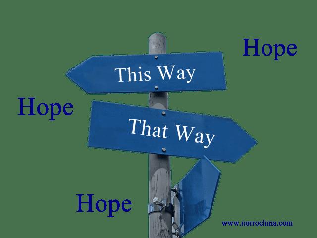 tips sukses mewujudkan keinginan