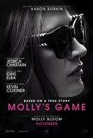 Film Molly`s Game (2017)