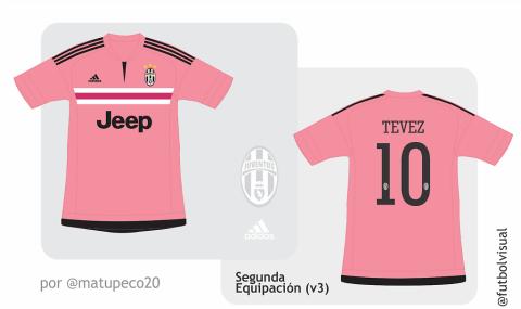 Come sarà la nuova maglia della Juventus per la prossima stagione 2015-2016