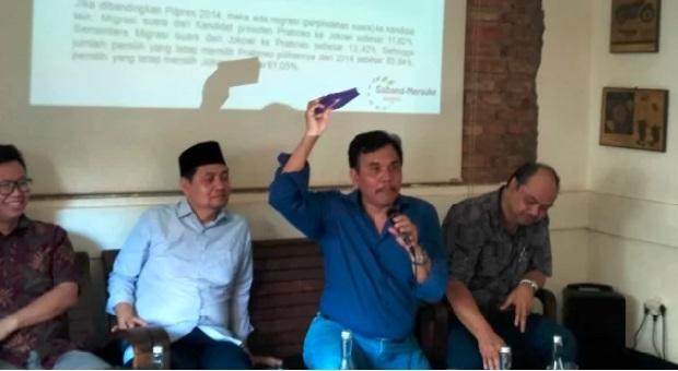 Kecenderungan Prabowo Unggul 51 Persen di Jawa Lebih Masuk Akal