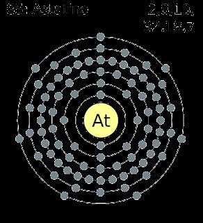 Unsur yang paling langka terjadi secara alamiah dalam kerak bumi adalah unsur astatin