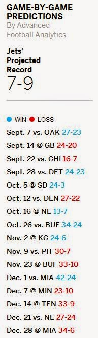 http://espn.go.com/espn/feature/story/_/id/11377732/2014-nfl-season-preview-analysis-game-game-predictions-more-every-team