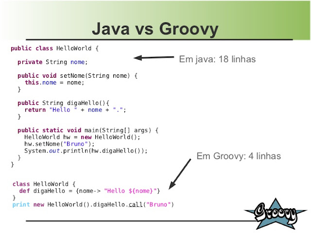 Java vs Groovy Tools for Java developers