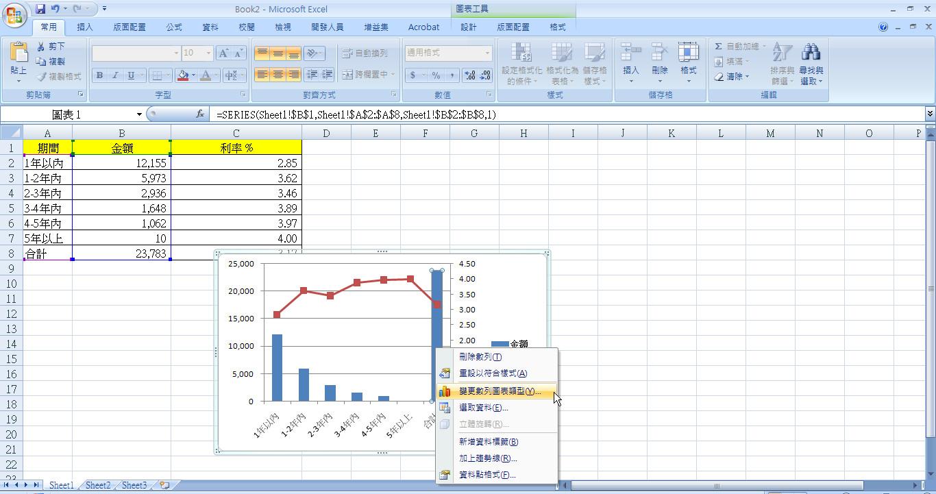 豐翊科技股份有限公司-技術論壇: Excel 2010 與 Excel 2007的雙軸折線圖