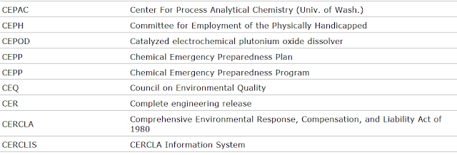 An excerpt from the list of Hanford acronyms and initialisms. From CEPAC (Center for Process Analytical Chemistry) to CERCLA (Comprehensive Environmental Response, Compensation and Liability Act - Superfund).