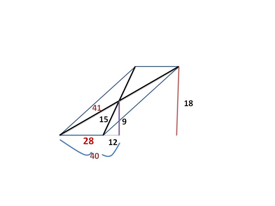 mathcounts notes