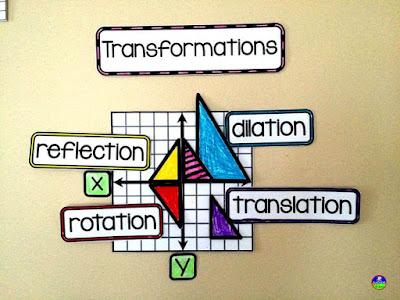Geometry word wall