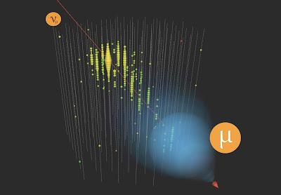 Conferma interazione neutrini e materia: inizio nuova fisica