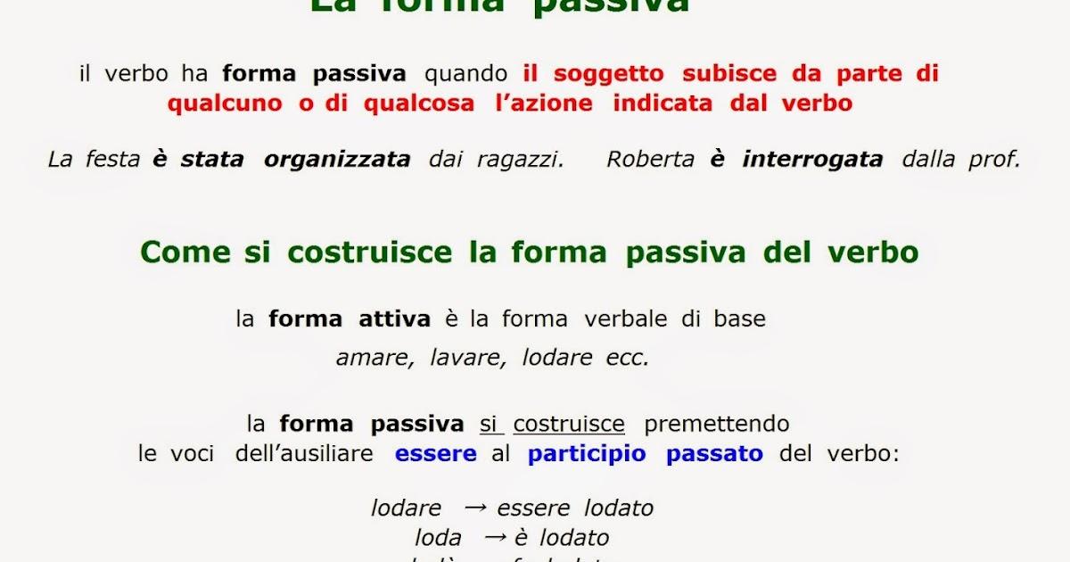 Il passivo in inglese - Impariamo Insieme