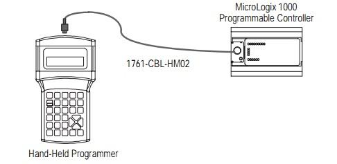PENGGUNAAN CONSOLE / HAND HELD PROGRAMMER PADA PLC (AB