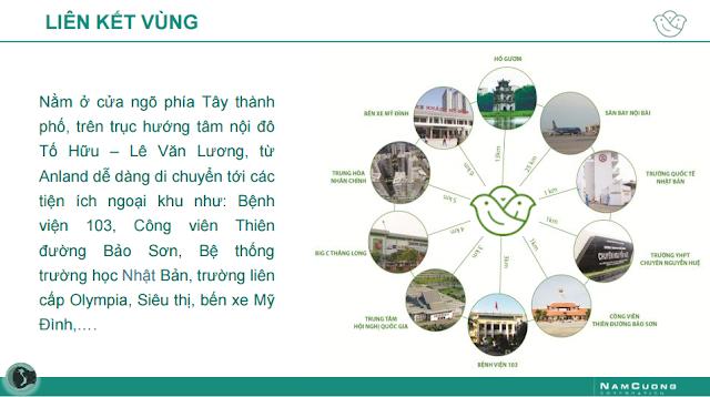 Liên kết vùng dự án chung cư Anland Nam Cường