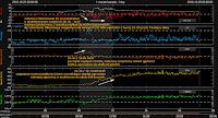 Zestawienie danych nt. warunków wiatru słonecznego napływającego na Ziemię w okresie 25-26.10.2016 r. w chwilach najwyższej aktywności geomagnetycznej. Dotarcie CHHSS uwidoczniło się tak, jak w przeważającej liczbie przypadków: powolny wzrost gęstości poprzedził późniejszy stopniowy wzrost prędkości następujący z przybraniem dominującego skierowania pola magnetycznego wiatru słonecznego w strumieniu, tym razem korzystnie południowego, uruchamiającego niezwłocznie aktywność geomagnetyczną. Dzięki wysokiej prędkości wiatru przekraczającej 800 km/sek. natężenie pola magnetycznego nie musiało być zbyt silne, aby doprowadzić do wyraźnego rozwoju aktywności zórz polarnych. Przy Bz na poziomie -15nT i prędkości powyżej 830 km/sek. rozwinęła się najsilniejsza burza magnetyczna od czasu burzy kategorii G3 z 8 maja br. Credits: DSCOVR