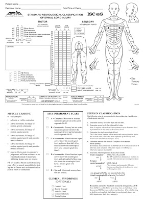 PG Medic: Standard Neurological Classification of Spinal