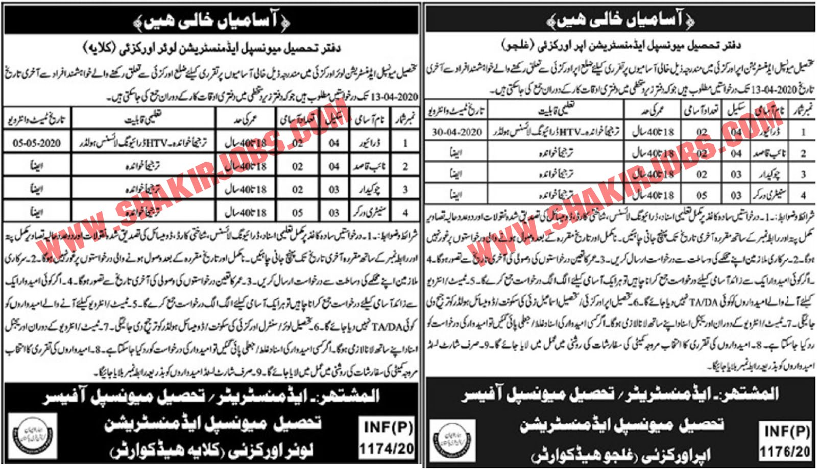 TMA Jobs 2020 Tehsil Municipal Administration Jobs 2020 Latest