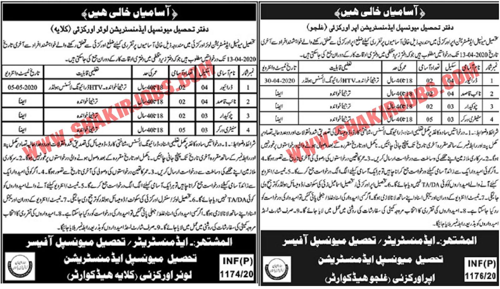 TMA Jobs 2020 Tehsil Municipal Administration Jobs 2020 Latest