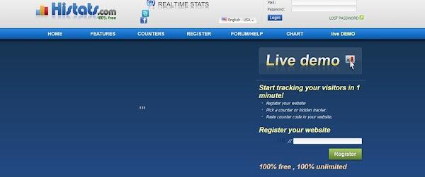 Situs Cek Traffic Website
