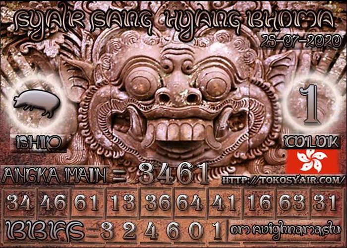 Kode syair Hongkong Sabtu 25 Juli 2020 307