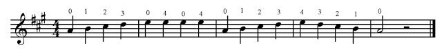Bài luyện bấm ngón út hay ngón 4 khi chơi đàn violin
