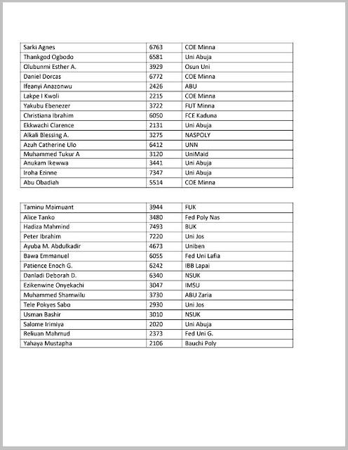 Senator Philip Tanimu Aduda Scholarship Shortlisted Candidates 2018/2019